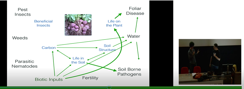 Cycle biotic inputs