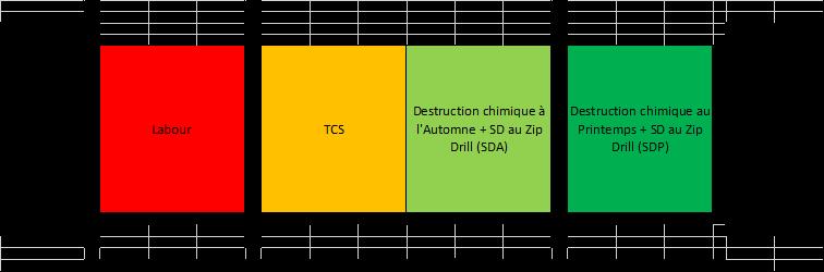 Plan Limerlé